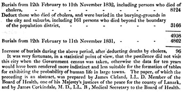 Image of burial notice from 1832